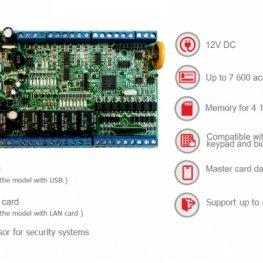 Контролер ICON130 2